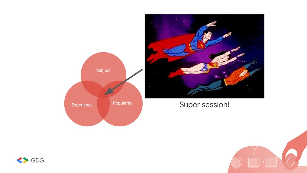 Subject Experience Popularity Super session!
