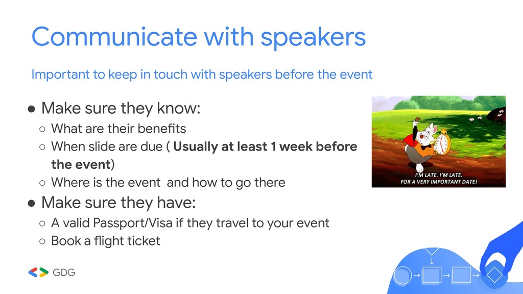 Communicate with speakers Important to keep in ...