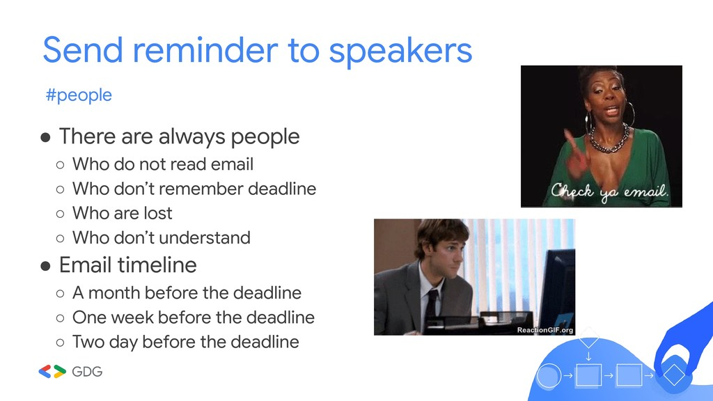 Send reminder to speakers #people ● There are a...