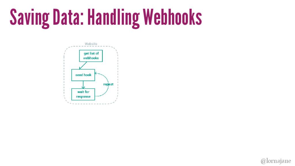 Saving Data: Handling Webhooks @lornajane