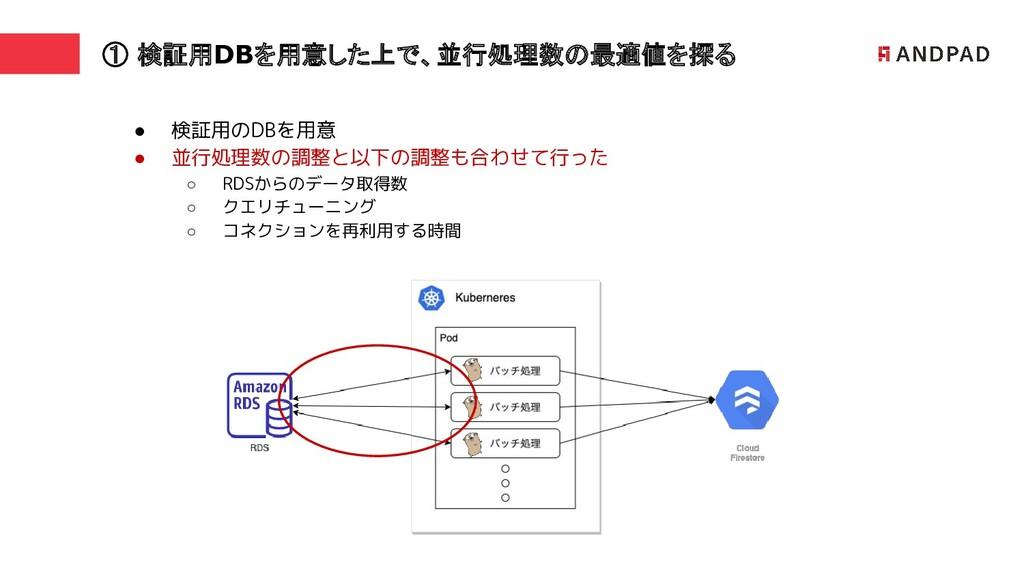 ● 検証用のDBを用意 ● 並行処理数の調整と以下の調整も合わせて行った ○ RDSからのデー...