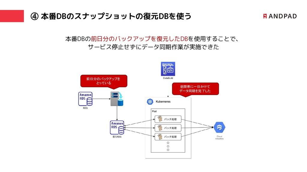 ④ 本番DBのスナップショットの復元DBを使う 本番DBの前日分のバックアップを復元したDBを...