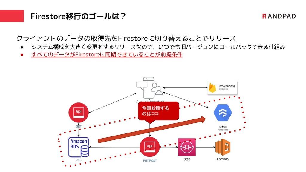 Firestore移行のゴールは? クライアントのデータの取得先をFirestoreに切り替え...