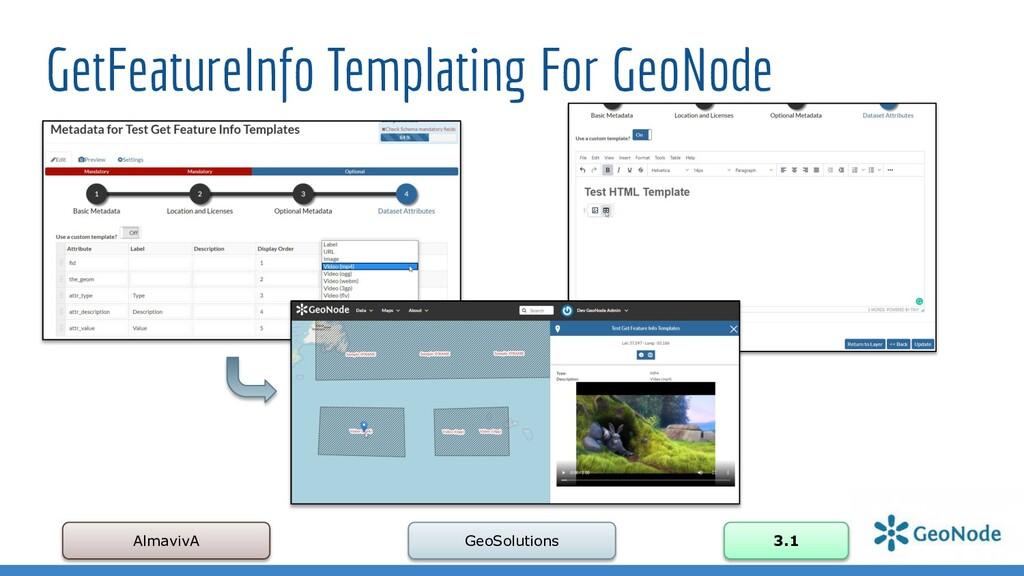 GetFeatureInfo Templating For GeoNode AlmavivA ...