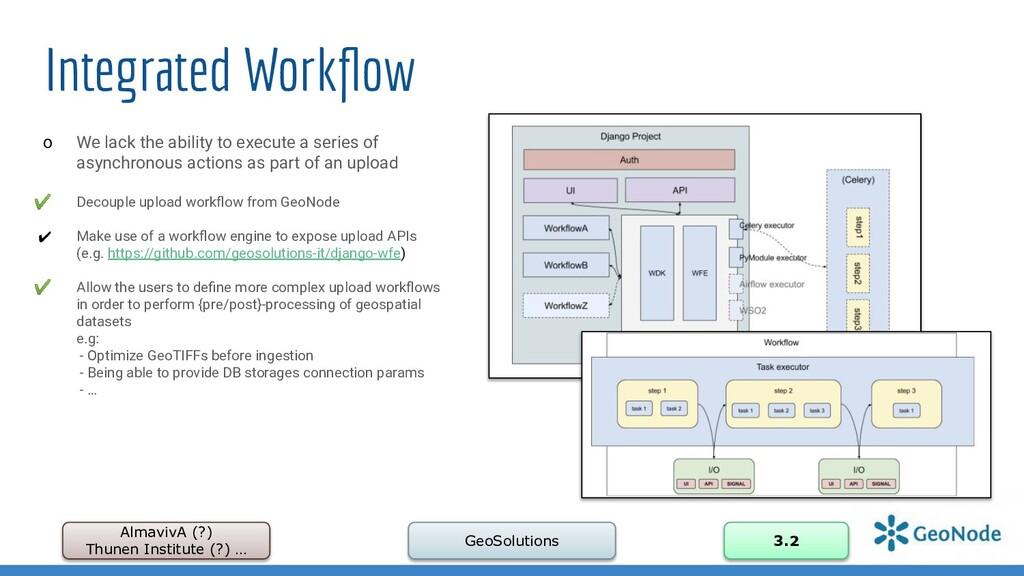 Integrated Workflow AlmavivA (?) Thunen Institut...