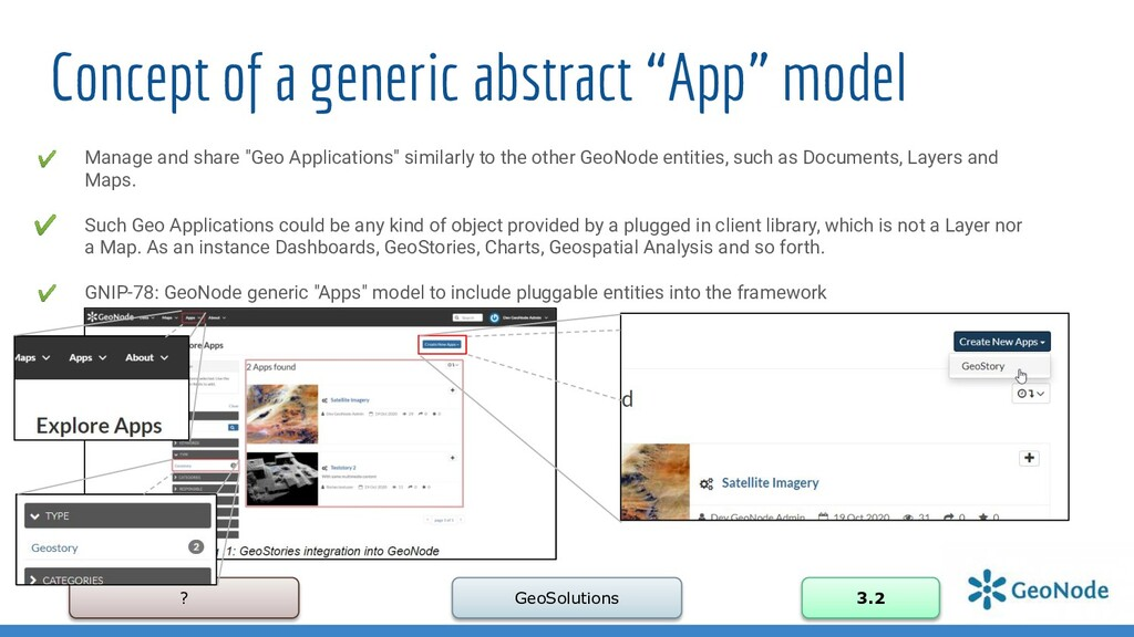 """Concept of a generic abstract """"App"""" model ? Geo..."""