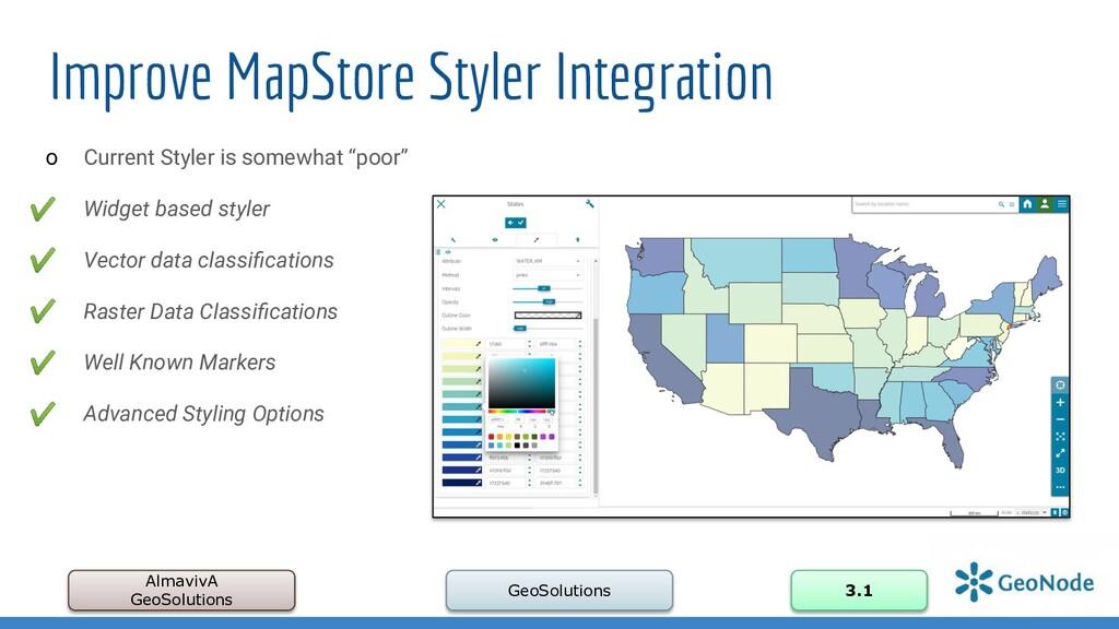 Improve MapStore Styler Integration AlmavivA Ge...