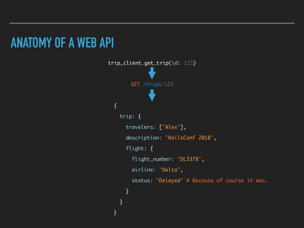 ANATOMY OF A WEB API trip_client.get_trip(id: 1...