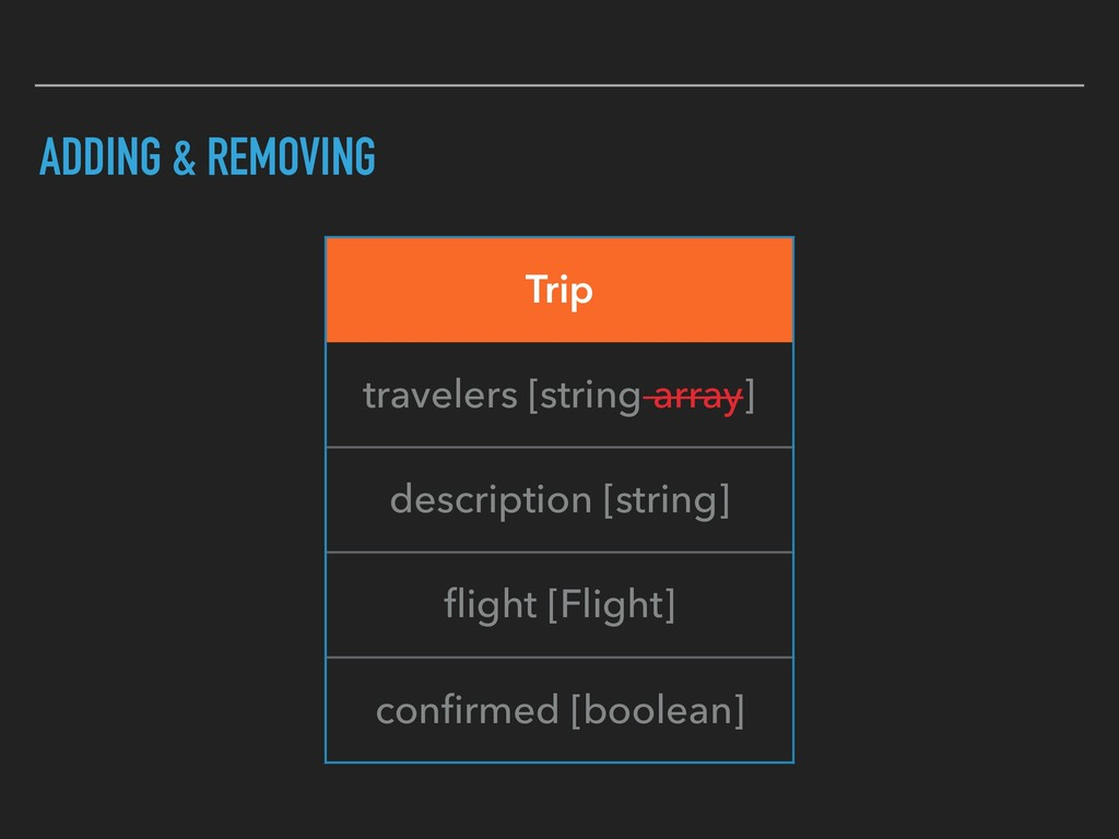 ADDING & REMOVING Trip travelers [string array]...