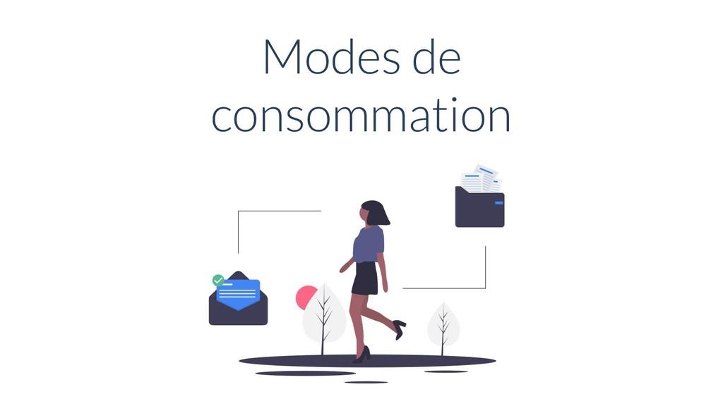 Modes de consommation