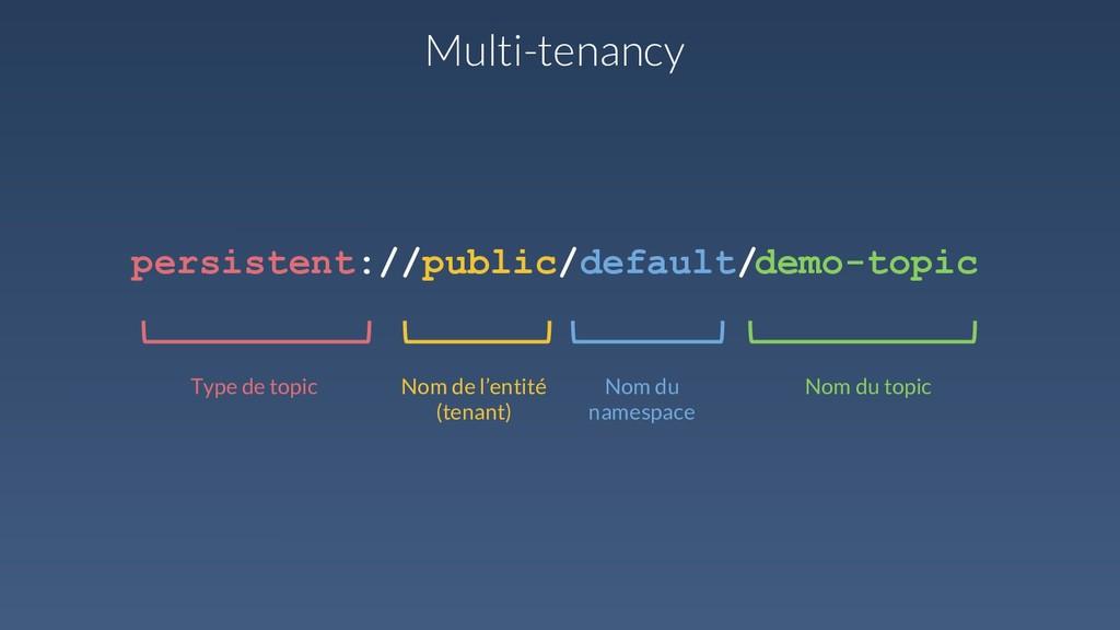 Multi-tenancy Type de topic Nom de l'entité (te...