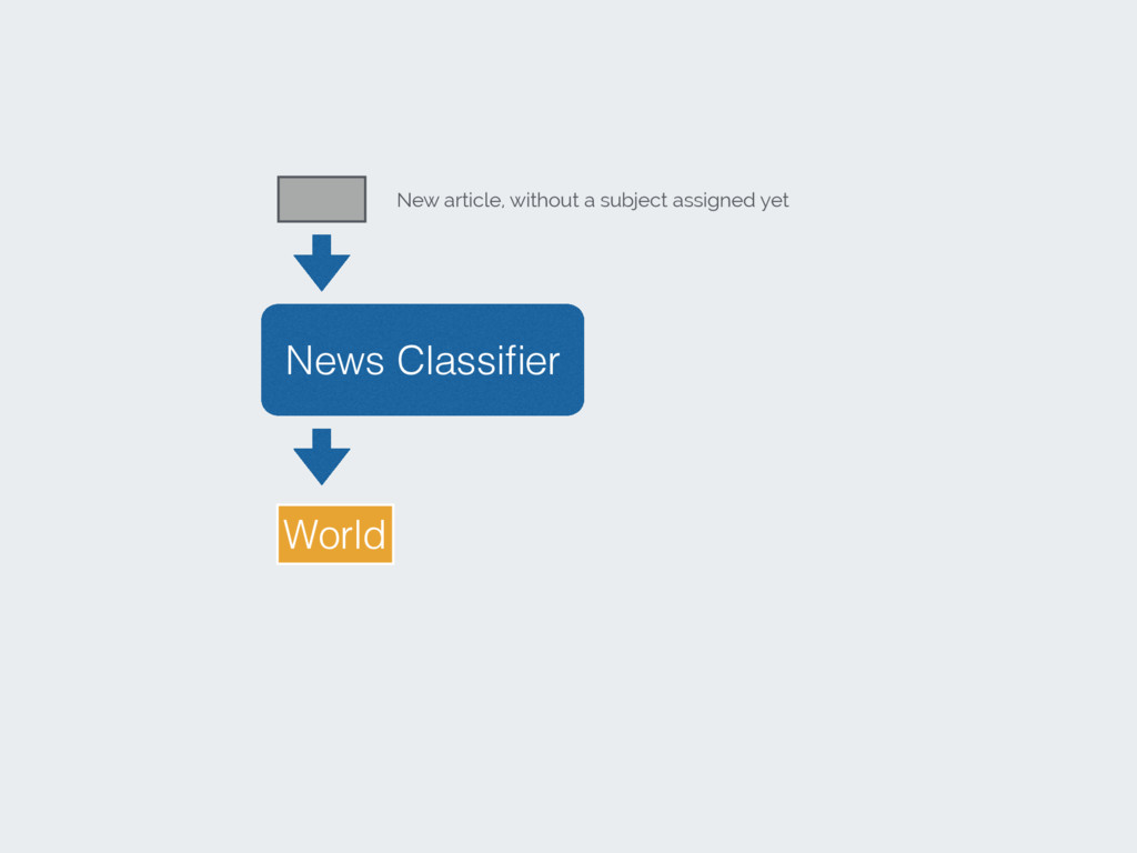 News Classifier New article, without a subject a...