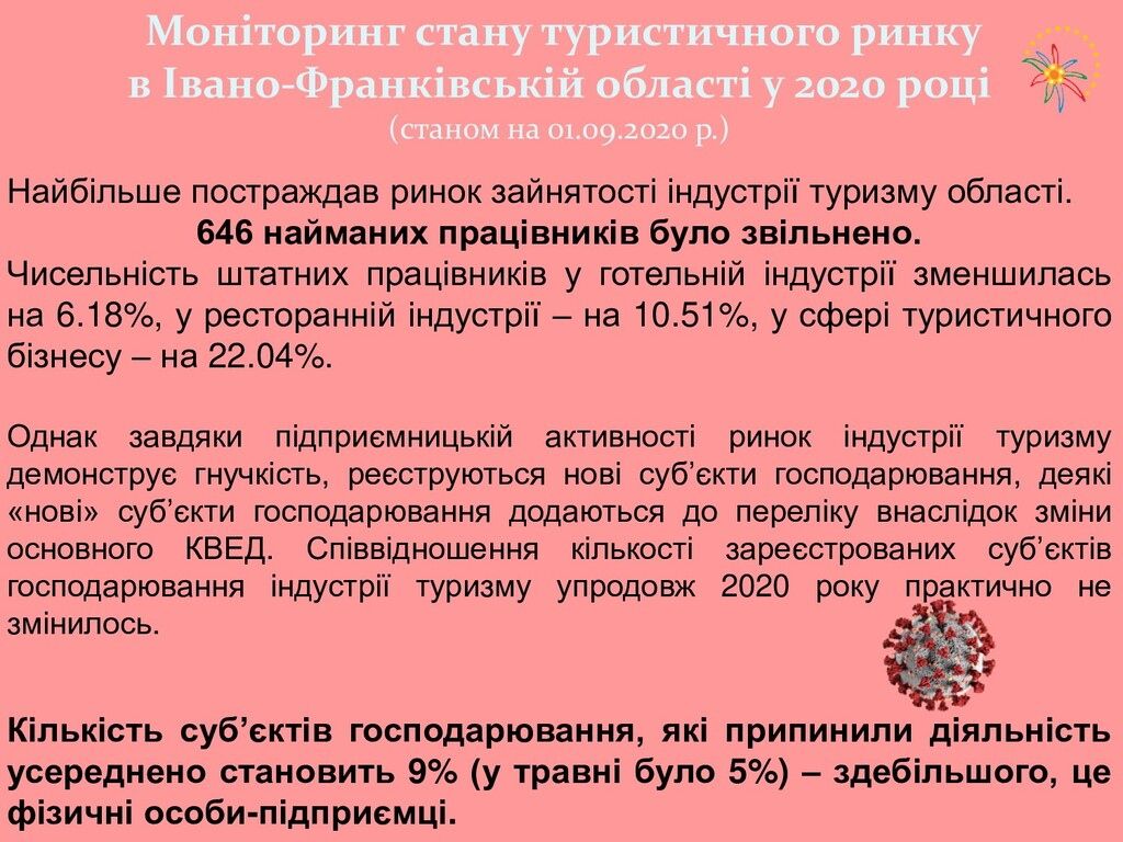 Моніторинг стану туристичного ринку в Івано-Фра...
