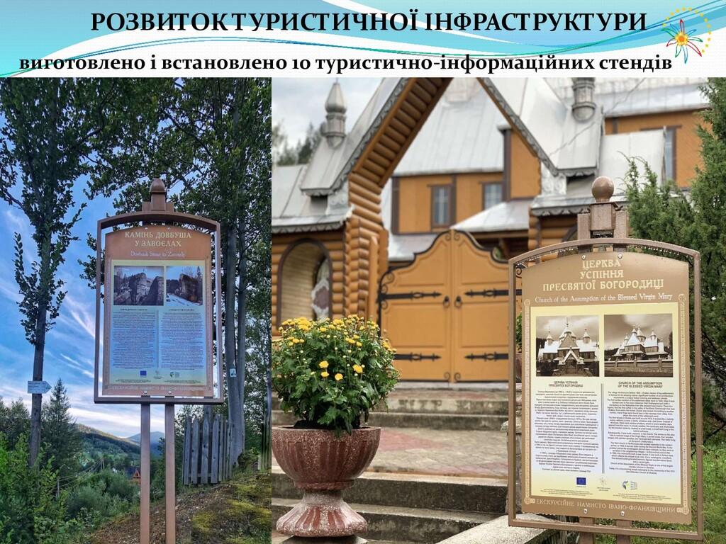 виготовлено і встановлено 10 туристично-інформа...
