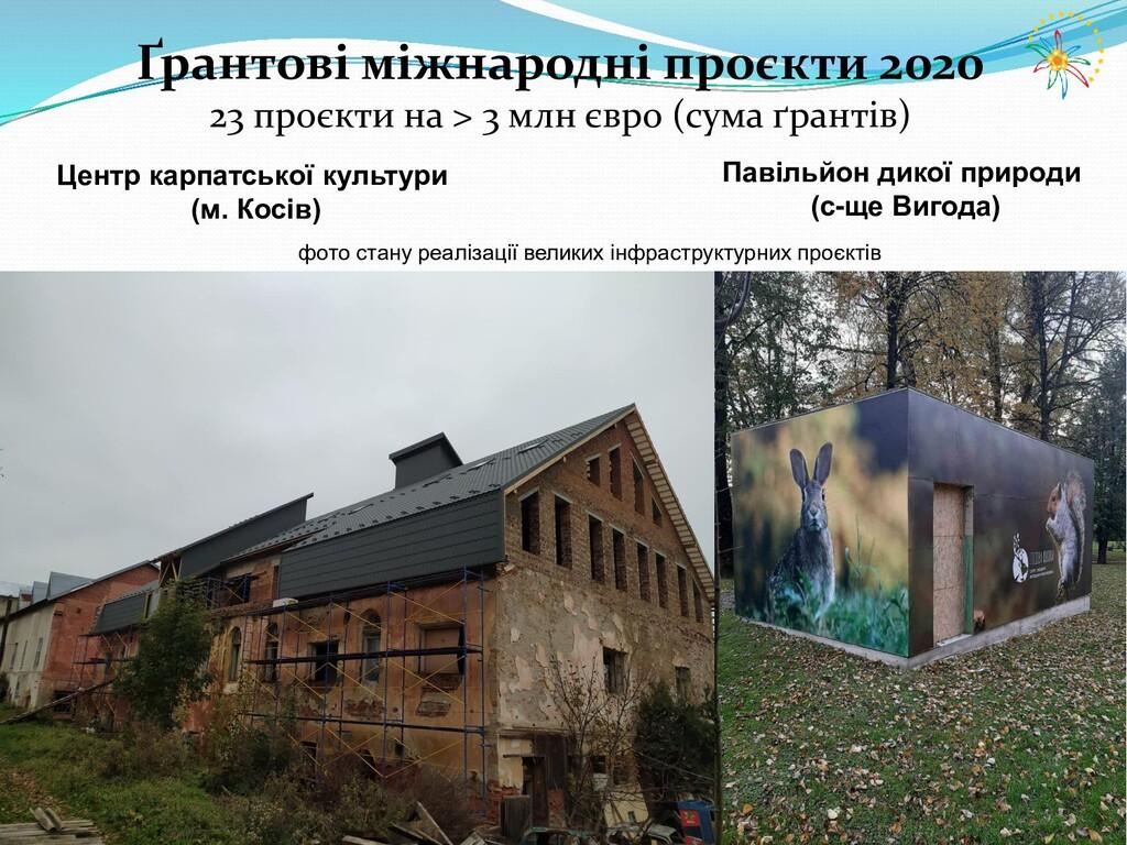 Ґрантові міжнародні проєкти 2020 23 проєкти на ...