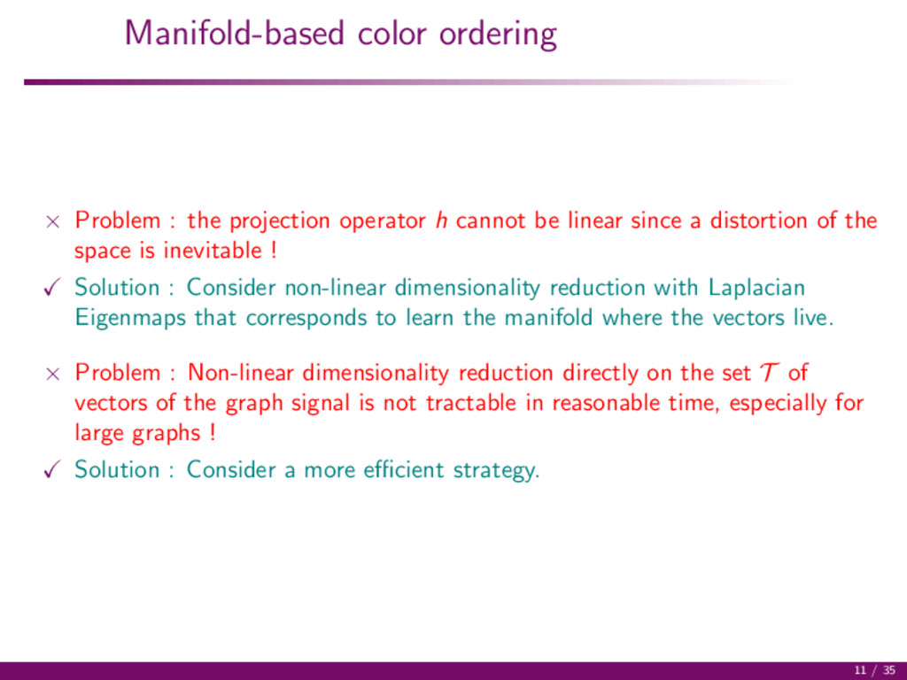 Manifold-based color ordering × Problem : the p...