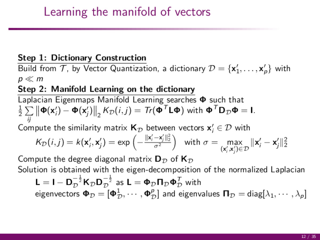 Learning the manifold of vectors Step 1: Dictio...