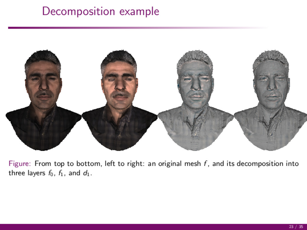 Decomposition example Figure: From top to botto...