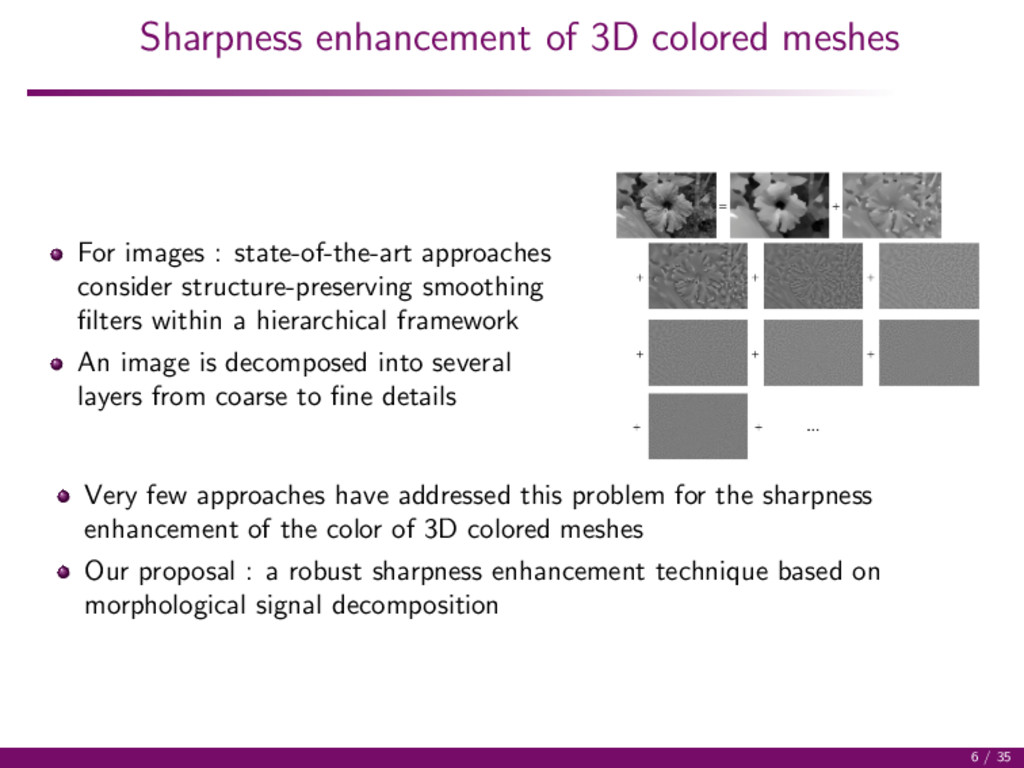 Sharpness enhancement of 3D colored meshes For ...