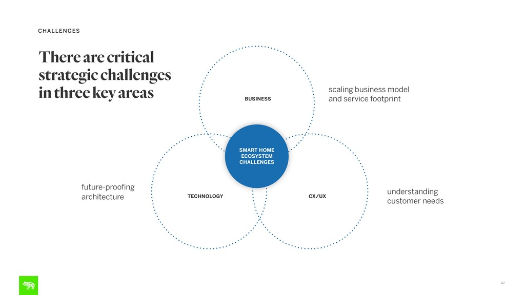 42 There are critical strategic challenges in t...