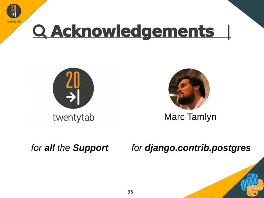  Acknowledgements | Marc Tamlyn for all the Su...