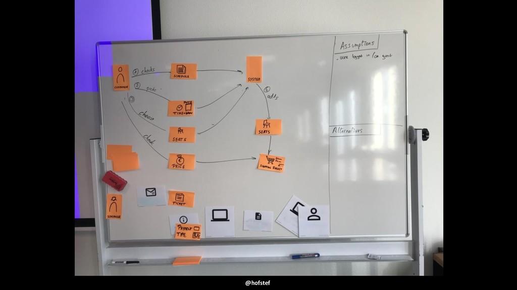 @hofstef PowerPoint Whiteboard Kit (www.domains...
