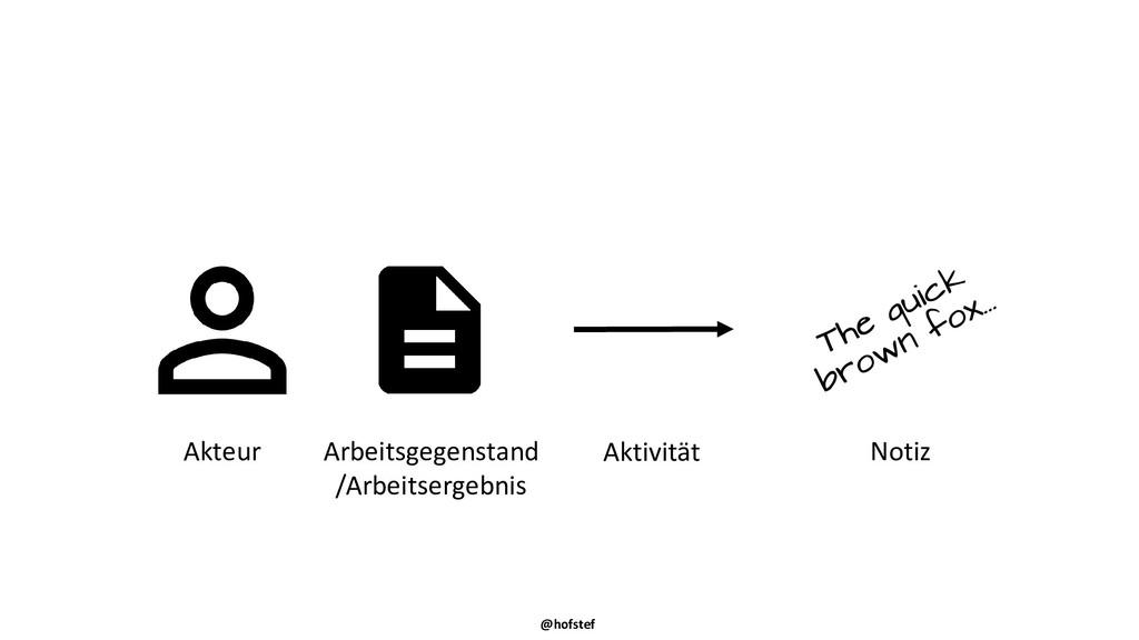 @hofstef Akteur Arbeitsgegenstand /Arbeitsergeb...