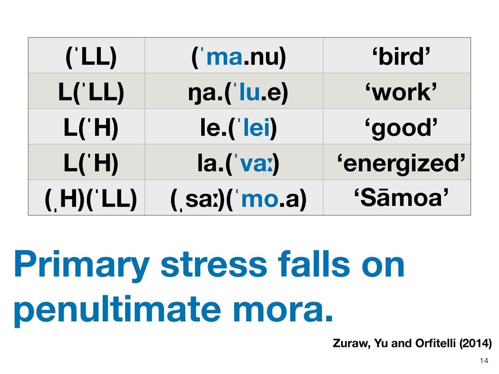 !14 Zuraw, Yu and Orfitelli (2014) (ˈLL) (ˈma.nu...