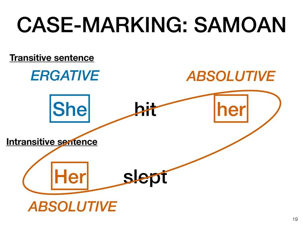 CASE-MARKING: SAMOAN !19 ERGATIVE hit her Her s...