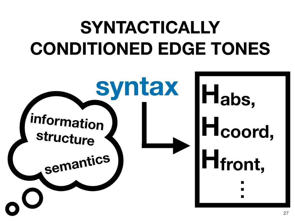 Habs, Hcoord, Hfront, . . . SYNTACTICALLY CONDI...