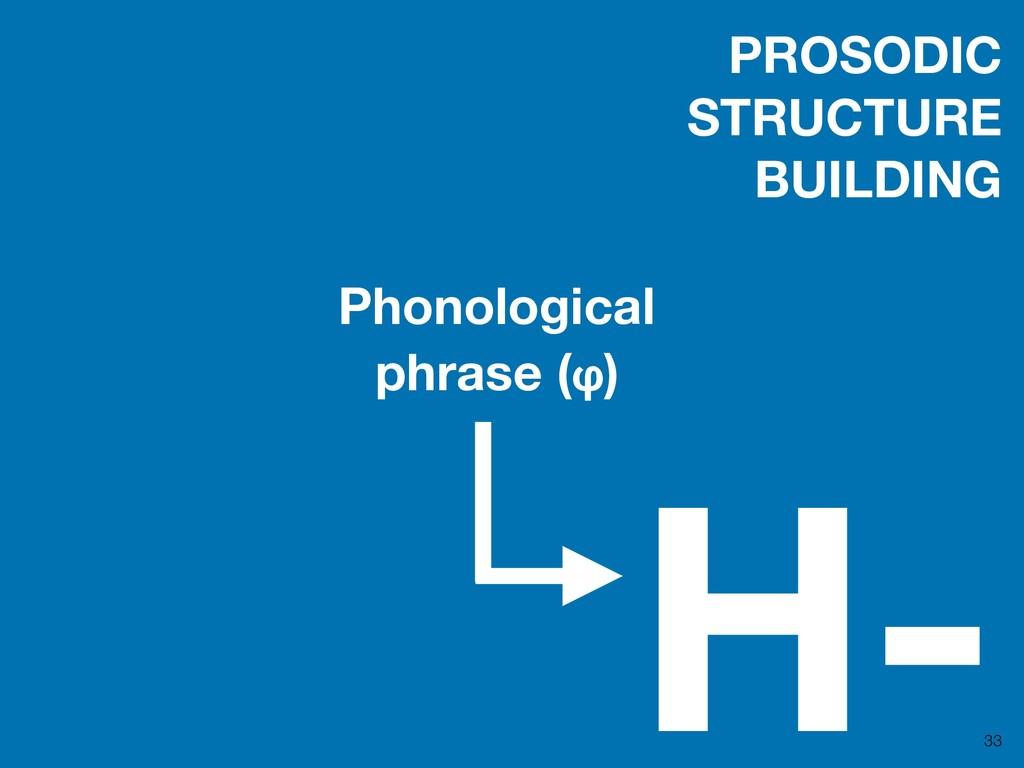 !33 H- Phonological phrase () PROSODIC STRUCTUR...
