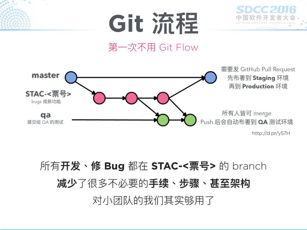 Git 流程 第⼀一次不⽤用 Git Flow 所有开发、修 Bug 都在 STAC-<票号>...