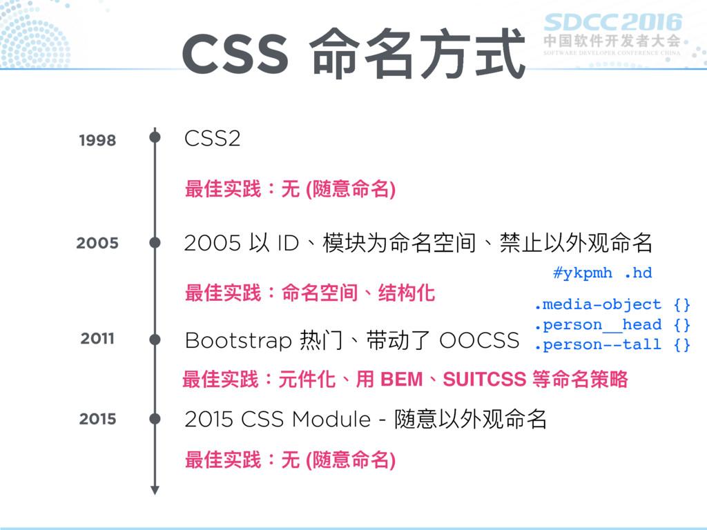 CSS 命名⽅方式 CSS2 1998 2005 以 ID、模块为命名空间、禁⽌止以外观命名 ...