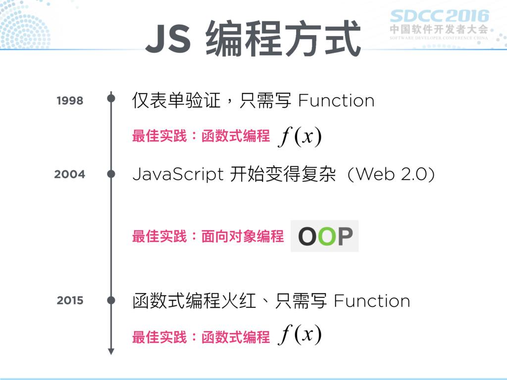 JS 编程⽅方式 仅表单验证,只需写 Function 1998 JavaScript 开始变...