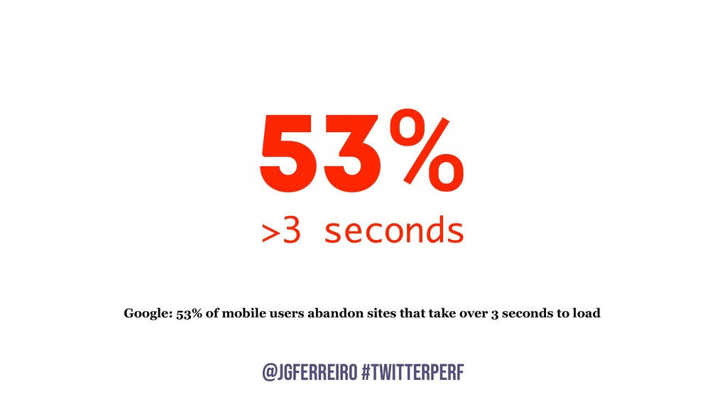@JGFERREIRO @JGFERREIRO #twitterPerf 53% >3 sec...