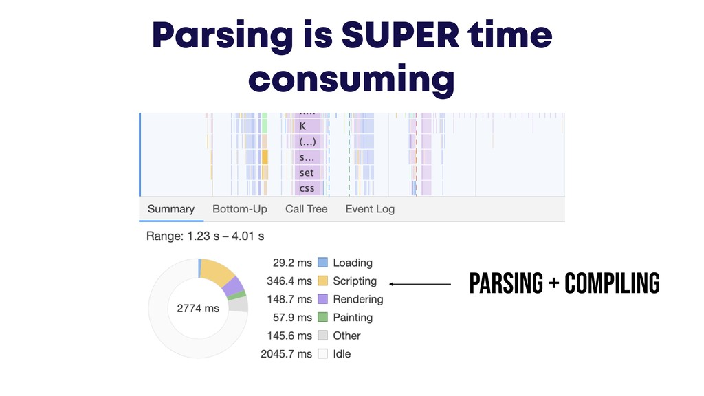 Parsing is SUPER time consuming Parsing + Compi...