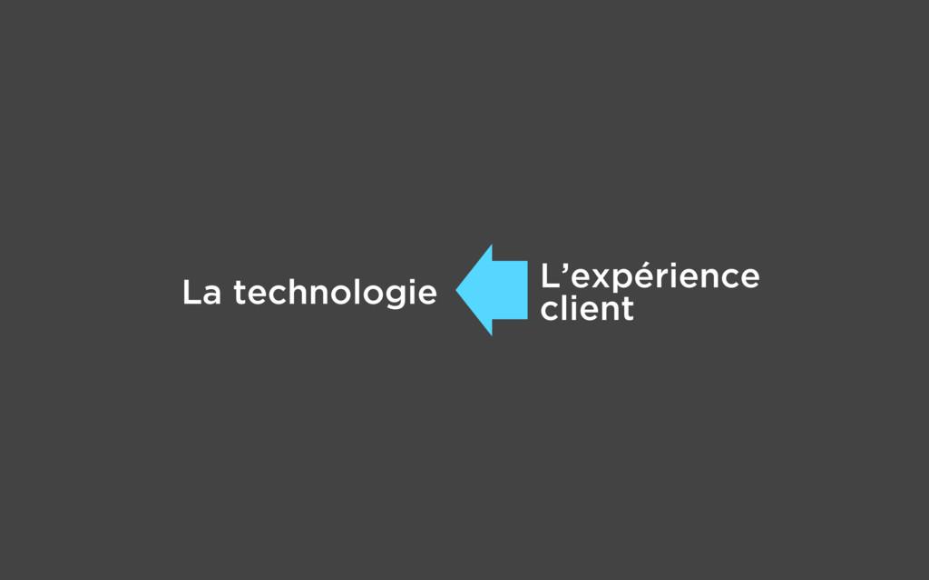 L'expérience client La technologie