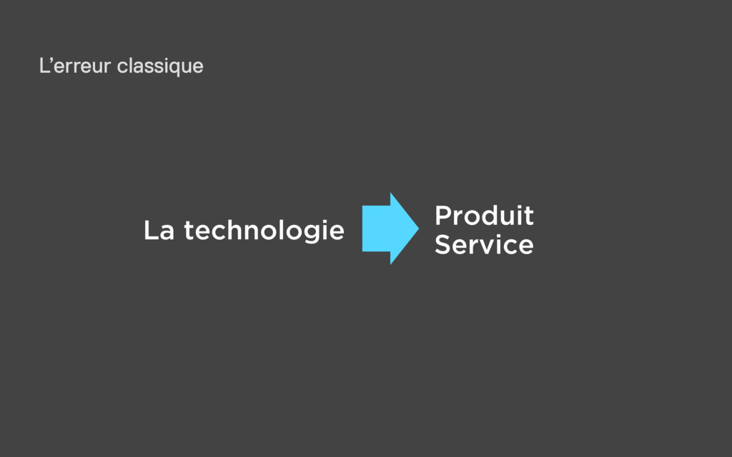 L'erreur classique Produit Service La technolog...
