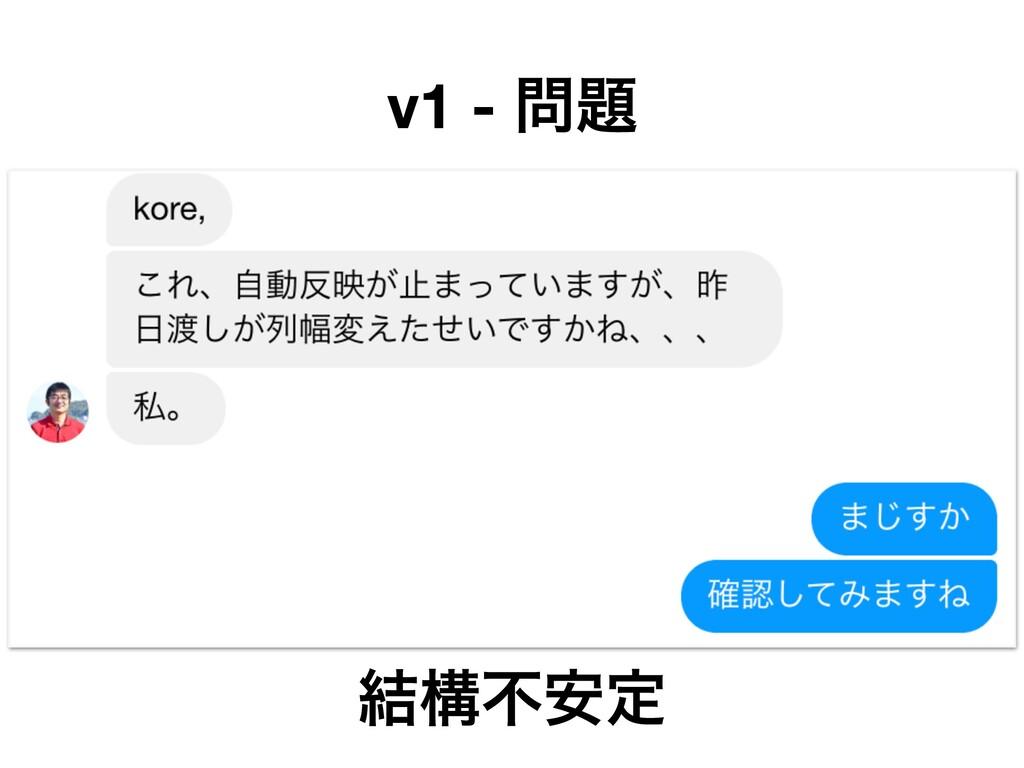 v1 -  ݁ߏෆ҆ఆ