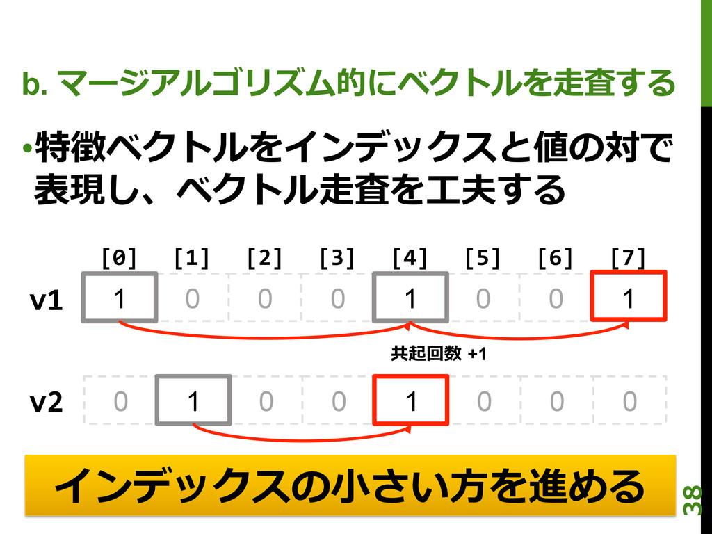 b. マージアルゴリズム的にベクトルを⾛走査する •特徴ベクトルをインデックスと値の対で 表...