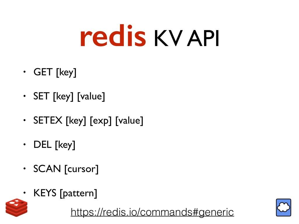 redis KV API • GET [key] • SET [key] [value] • ...