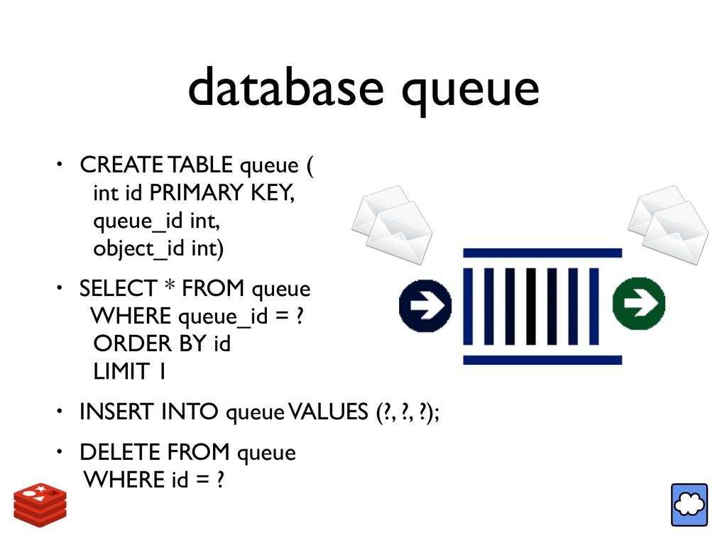 database queue • CREATE TABLE queue ( int id P...