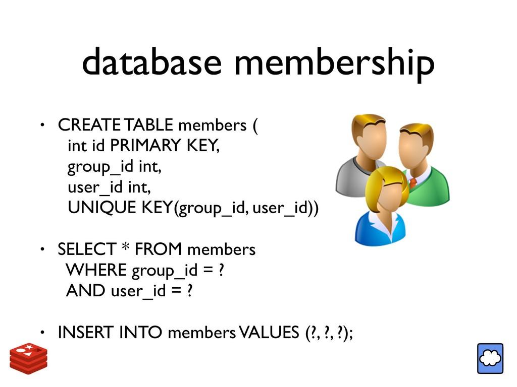 database membership • CREATE TABLE members ( i...