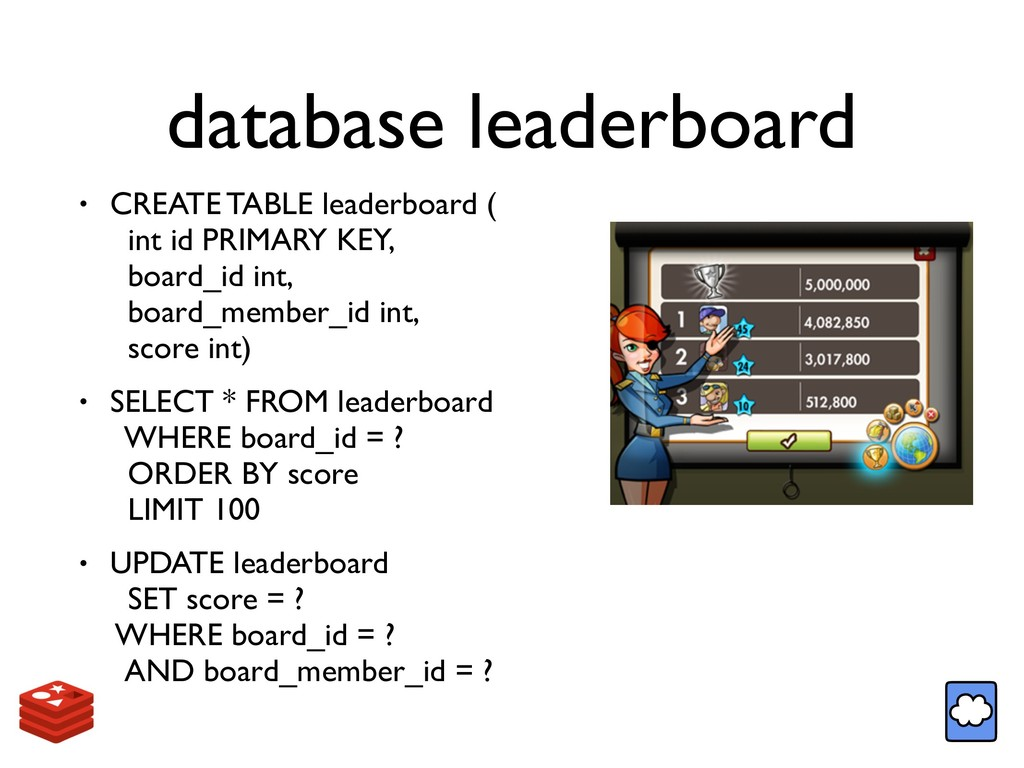 database leaderboard • CREATE TABLE leaderboard...