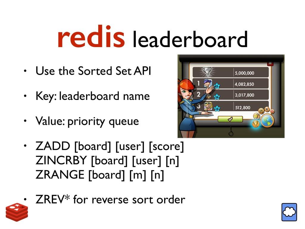 redis leaderboard • Use the Sorted Set API • Ke...