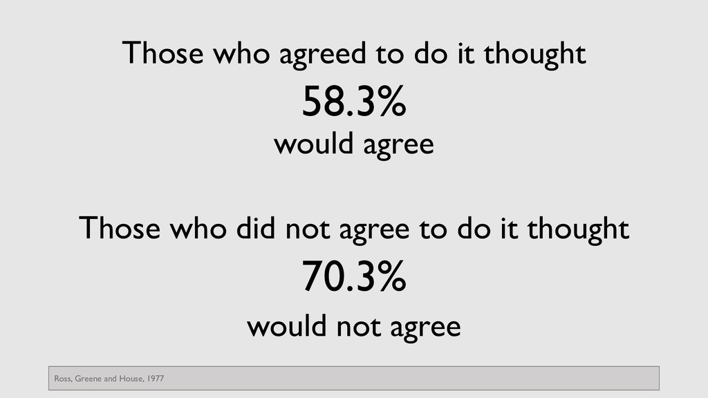 Those who agreed to do it thought 58.3% would a...