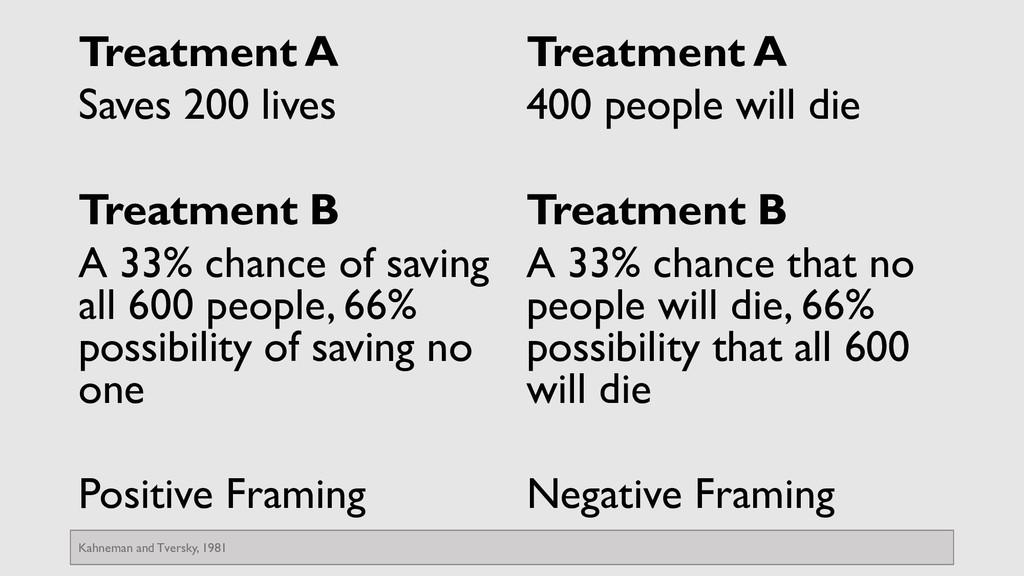 Treatment A Saves 200 lives Treatment B A 33% c...