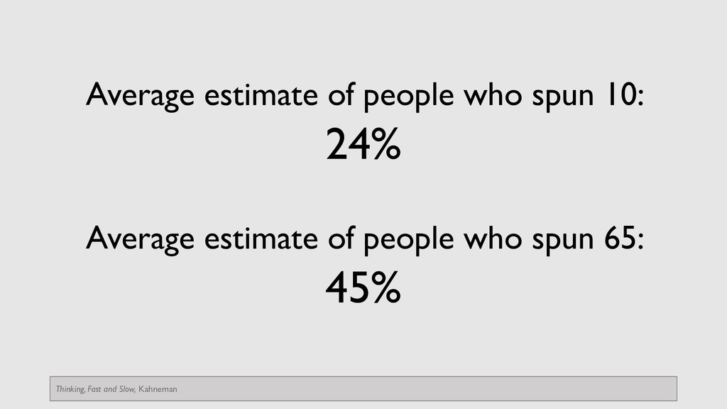 Average estimate of people who spun 10: 24% Ave...
