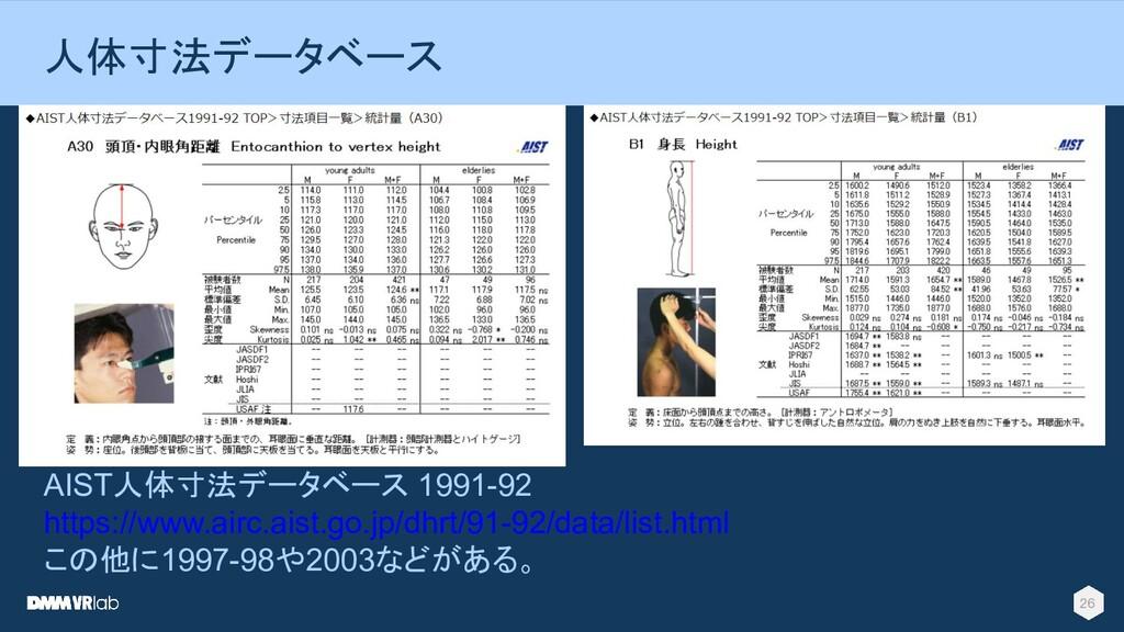 26 人体寸法データベース AIST人体寸法データベース 1991-92 https://ww...