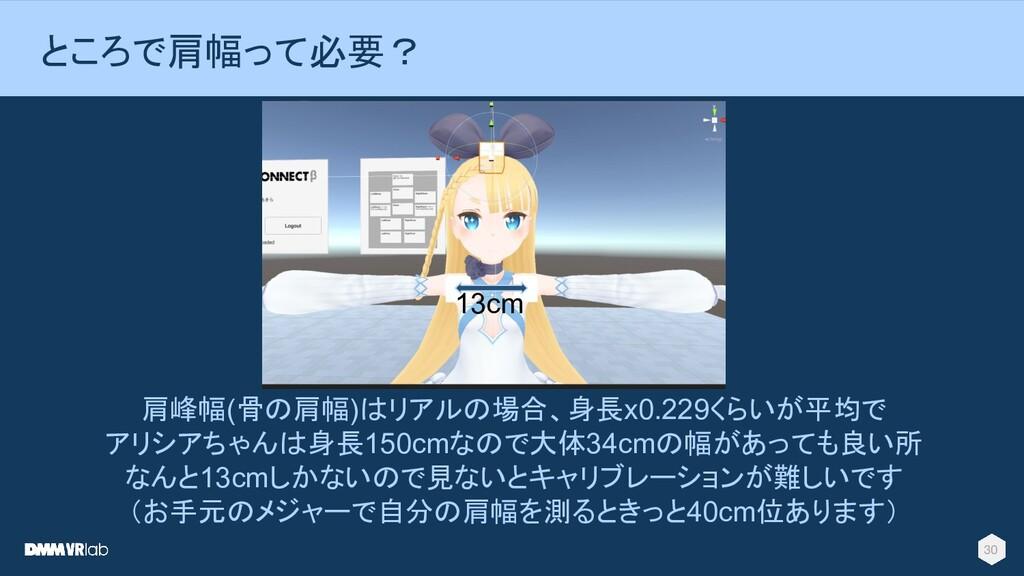 30 ところで肩幅って必要? 肩峰幅(骨の肩幅)はリアルの場合、身長x0.229くらいが平均で...